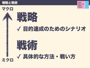 http://志起業.net/strategy/