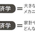 http://miyabi-lifestyle.hateblo.jp/entry/2015/10/30/054738