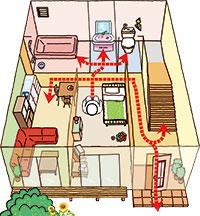 https://www.kaigo-web.info/sp/kouza/katsuyo/index-dousen.html
