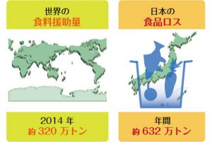 http://www.gov-online.go.jp/useful/article/201303/4.html