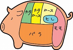 http://www.oic-oniku.com/item/pork008/