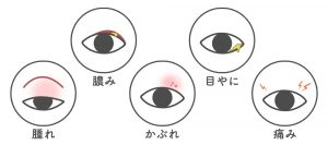 https://www.chuoh-eye-clinic.com/eye_disease/hare/